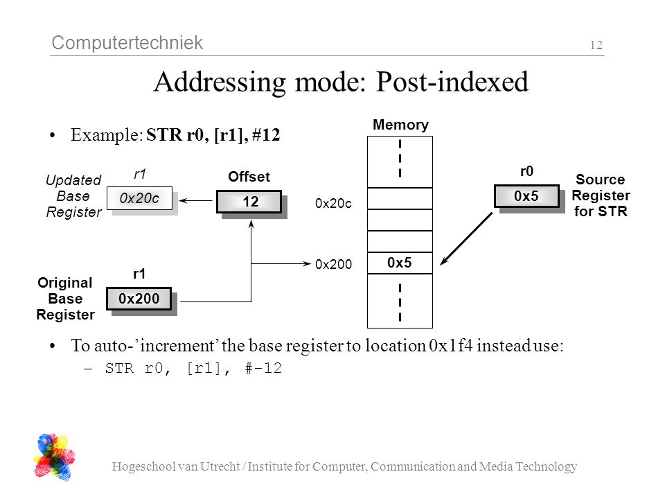 Computertechniek Hogeschool van Utrecht / Institute for Computer, Communication and Media Technology 12 Addressing mode: Post-indexed Example: STR r0, [r1], #12 To auto-'increment' the base register to location 0x1f4 instead use: – STR r0, [r1], #-12 r1 0x200 Original Base Register Memory 0x5 0x200 r0 0x5 Source Register for STR Offset 12 0x20c r1 0x20c Updated Base Register
