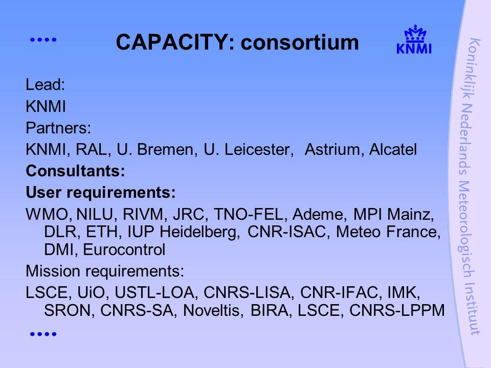 CAPACITY: consortium Lead: KNMI Partners: KNMI, RAL, U.