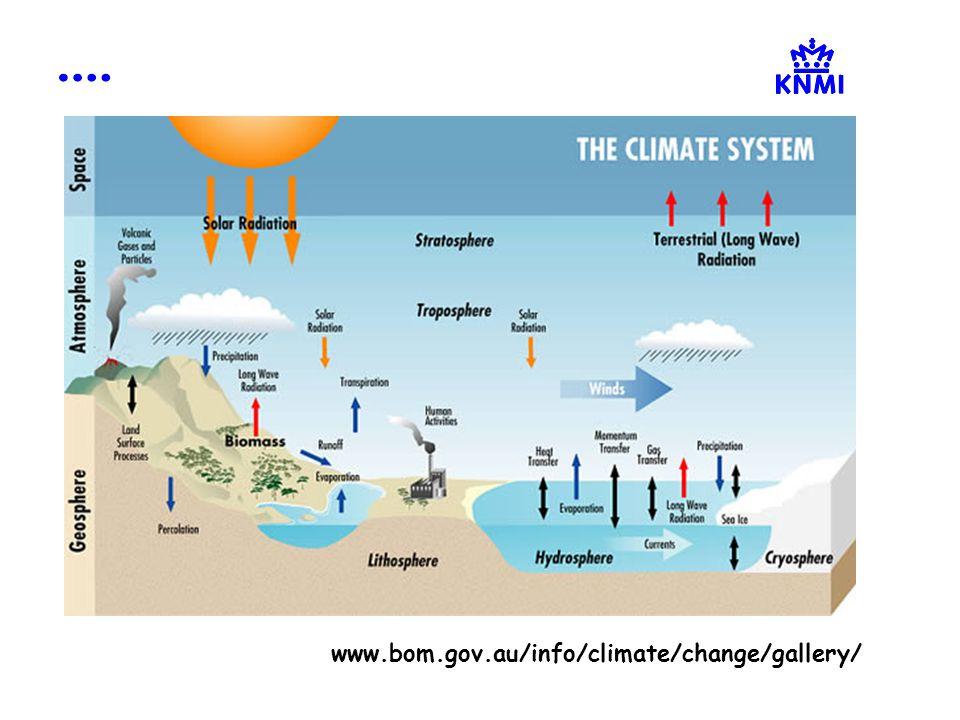 www.bom.gov.au/info/climate/change/gallery/