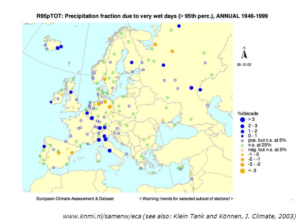 www.knmi.nl/samenw/eca (see also: Klein Tank and Können, J. Climate, 2003)