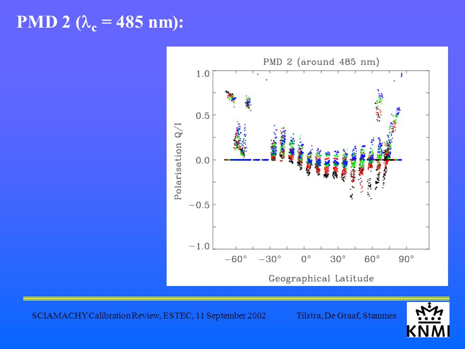 SCIAMACHY Calibration Review, ESTEC, 11 September 2002 Tilstra, De Graaf, Stammes PMD 2 ( c = 485 nm):