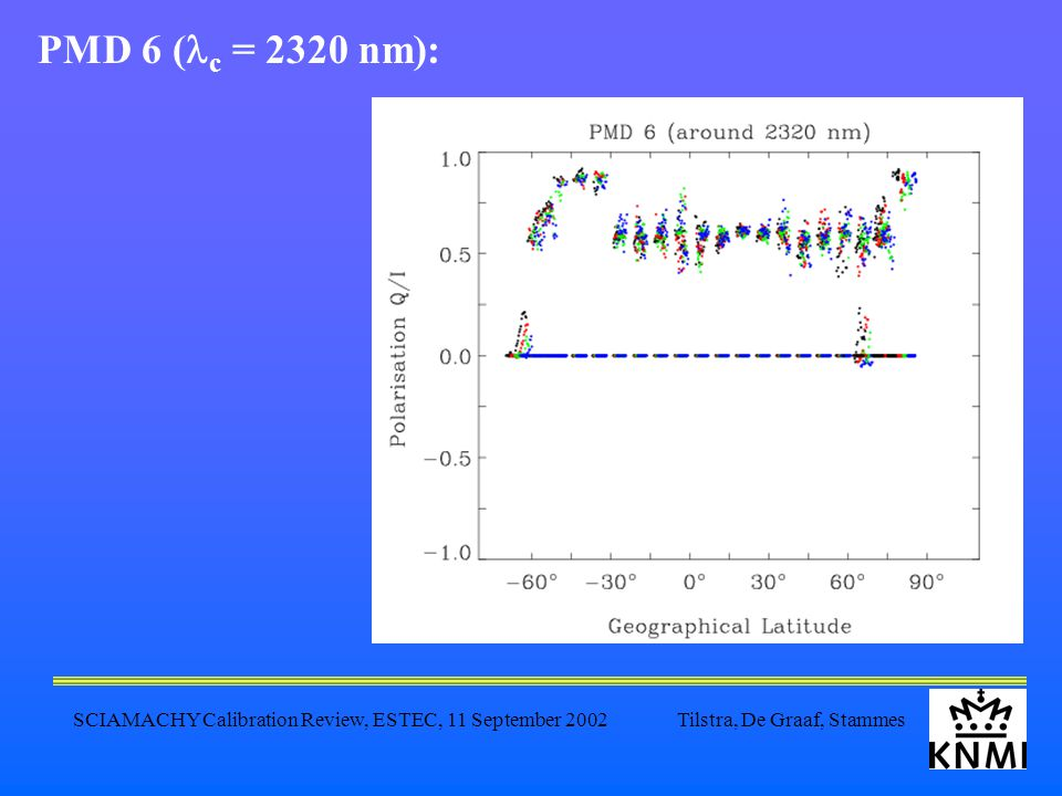 SCIAMACHY Calibration Review, ESTEC, 11 September 2002 Tilstra, De Graaf, Stammes PMD 6 ( c = 2320 nm):