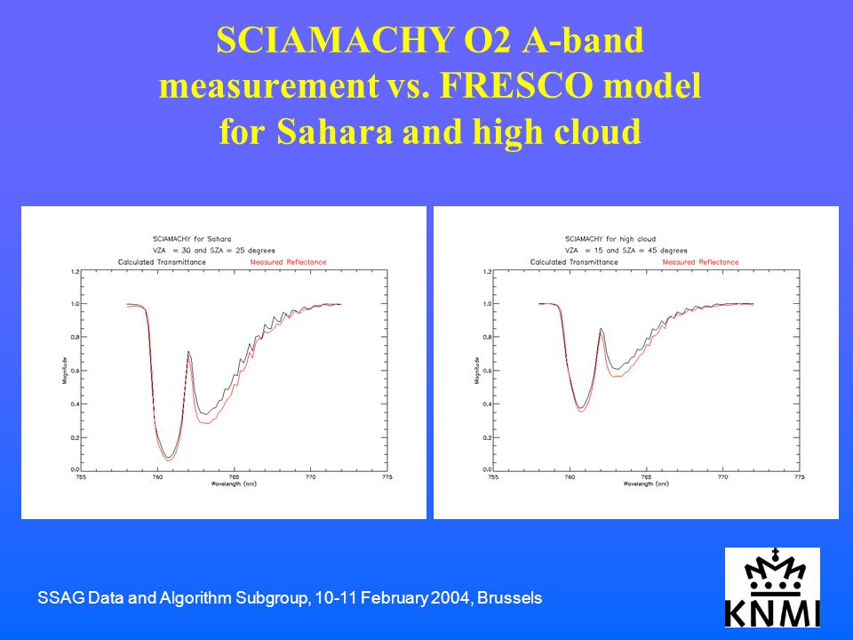 SSAG Data and Algorithm Subgroup, 10-11 February 2004, Brussels SCIAMACHY O2 A-band measurement vs.