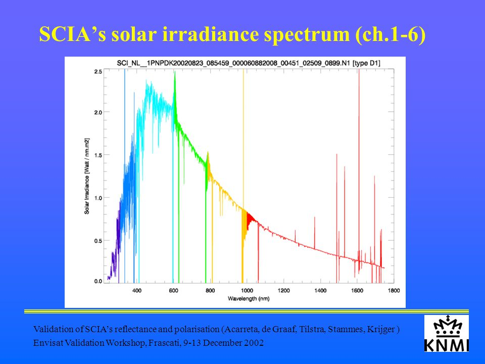 Validation of SCIA's reflectance and polarisation (Acarreta, de Graaf, Tilstra, Stammes, Krijger ) Envisat Validation Workshop, Frascati, 9-13 December 2002 SCIA's solar irradiance spectrum (ch.1-6)