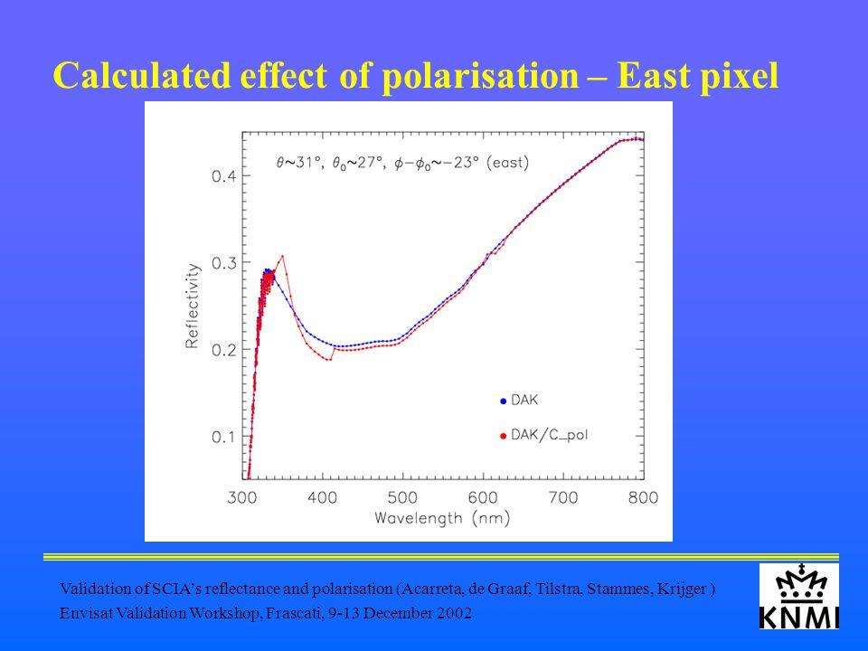 Validation of SCIA's reflectance and polarisation (Acarreta, de Graaf, Tilstra, Stammes, Krijger ) Envisat Validation Workshop, Frascati, 9-13 December 2002 Calculated effect of polarisation – East pixel