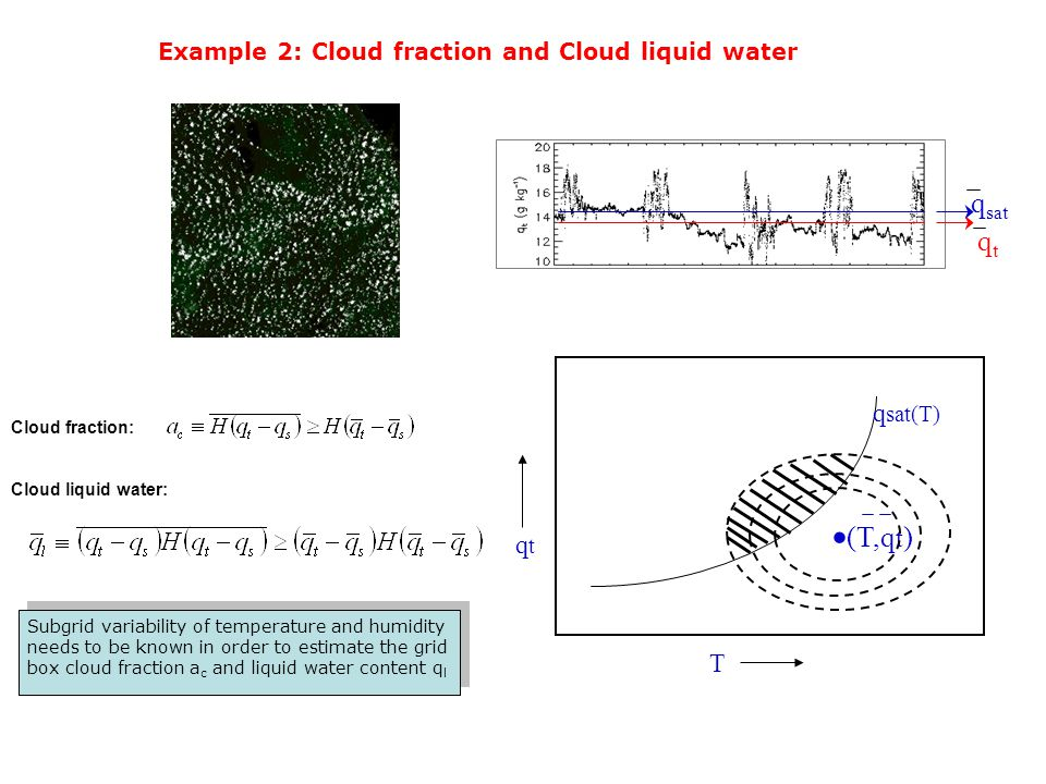Example 2: Cloud fraction and Cloud liquid water q sat qtqt T q sat(T) qtqt. (T,q t ) Cloud fraction: Cloud liquid water: Subgrid variability of tempe