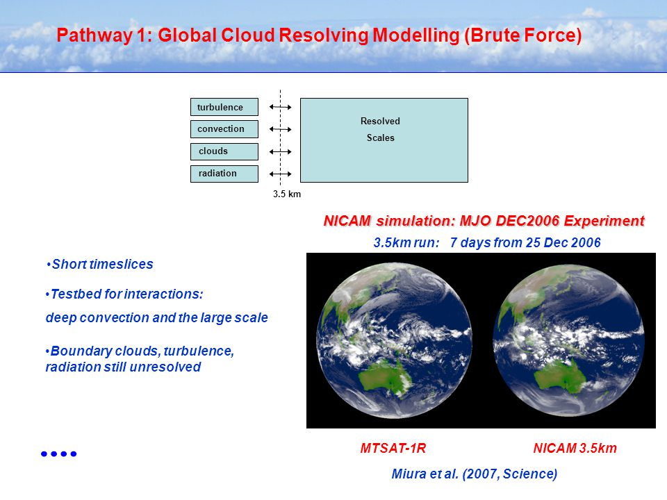 Resolved Scales 3.5 km turbulence convection clouds radiation Pathway 1: Global Cloud Resolving Modelling (Brute Force) NICAM simulation: MJO DEC2006