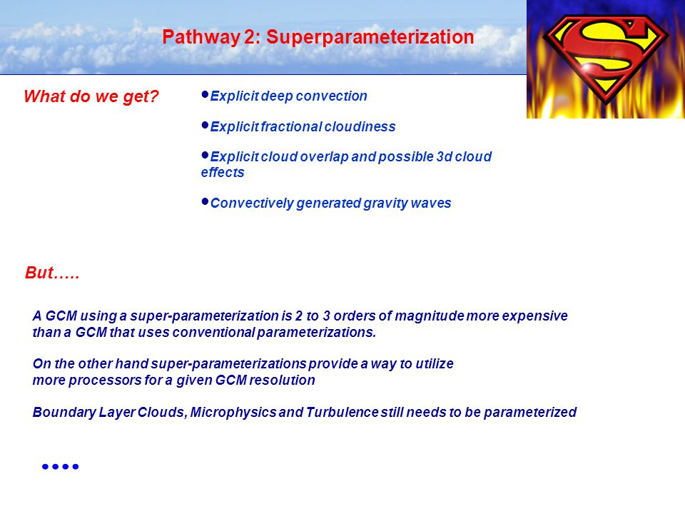 Pathway 2: Superparameterization What do we get? Explicit deep convection Explicit fractional cloudiness Explicit cloud overlap and possible 3d cloud