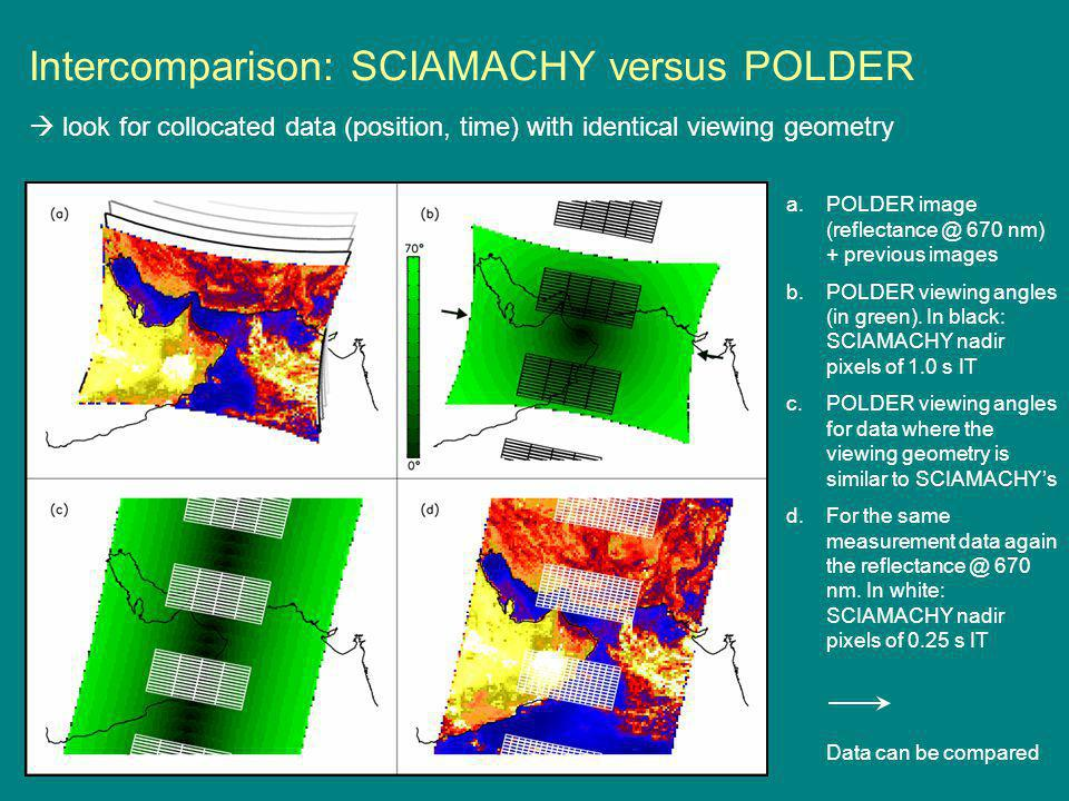 Intercomparison: SCIAMACHY versus POLDER  look for collocated data (position, time) with identical viewing geometry a.POLDER image (reflectance @ 670 nm) + previous images b.POLDER viewing angles (in green).