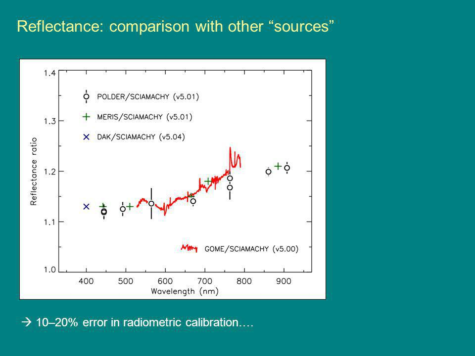 Reflectance: comparison with other sources  10–20% error in radiometric calibration….