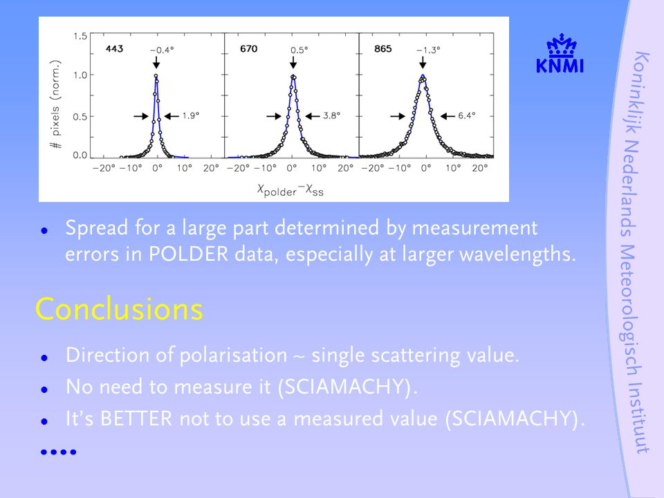 Conclusions Direction of polarisation ~ single scattering value. No need to measure it (SCIAMACHY). It's BETTER not to use a measured value (SCIAMACHY