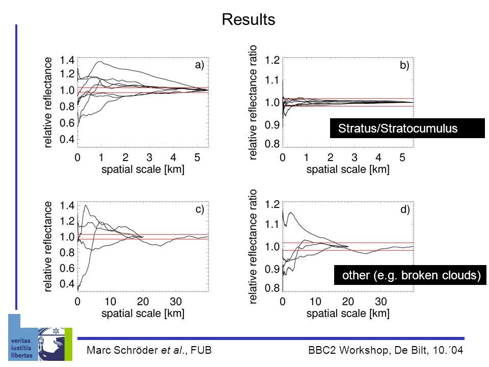 Marc Schröder et al., FUB BBC2 Workshop, De Bilt, 10.´04 Results Stratus/Stratocumulus other (e.g.