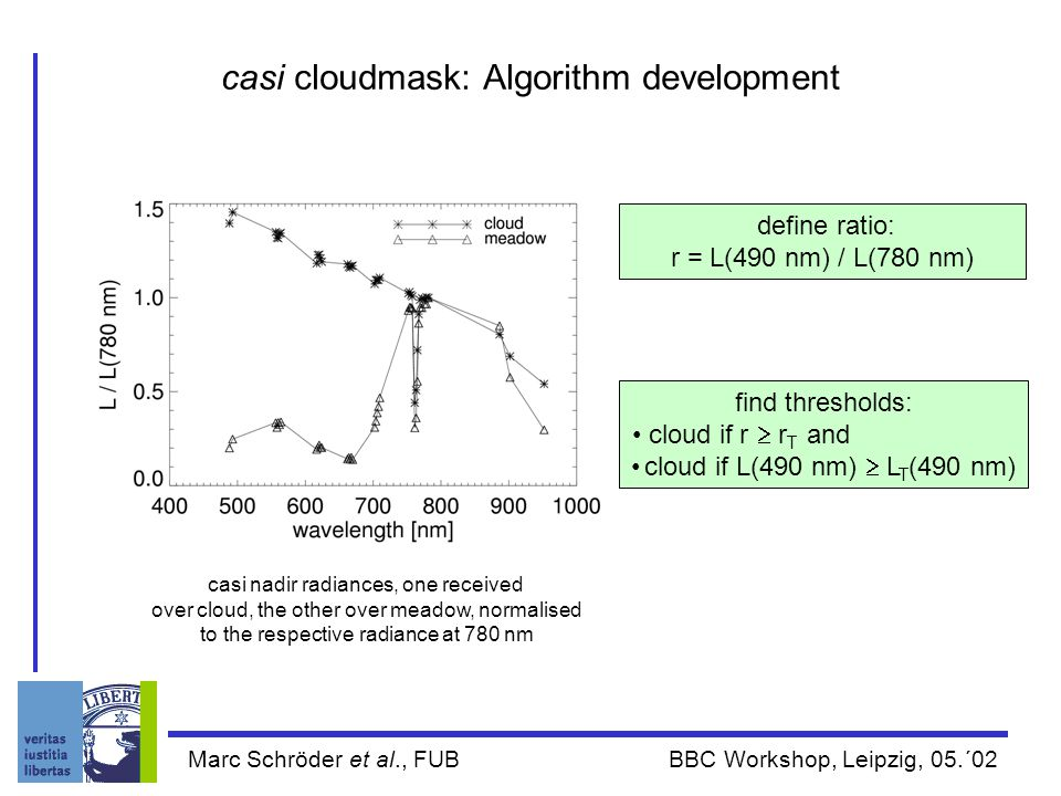 Marc Schröder et al., FUB BBC Workshop, Leipzig, 05.´02 casi cloudmask: Algorithm development casi nadir radiances, one received over cloud, the other over meadow, normalised to the respective radiance at 780 nm define ratio: r = L(490 nm) / L(780 nm) find thresholds: cloud if r  r T and cloud if L(490 nm)  L T (490 nm)
