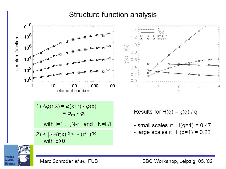 Marc Schröder et al., FUB BBC Workshop, Leipzig, 05.´02 Structure function analysis 1)  (r;x) =  (x+r) -  (x) =  i+r -  i with i=1,...,N-r and N=L/l 2) ~ (r/L)  (q) with q  0 Results for H(q) =  (q) / q small scales r: H(q=1) = 0.47 large scales r: H(q=1) = 0.22