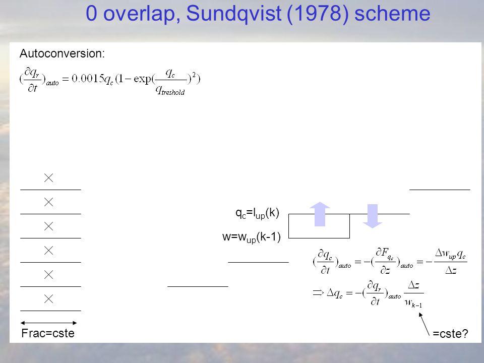 Autoconversion: Frac=cste 0 overlap, Sundqvist (1978) scheme w=w up (k-1) q c =l up (k) =cste