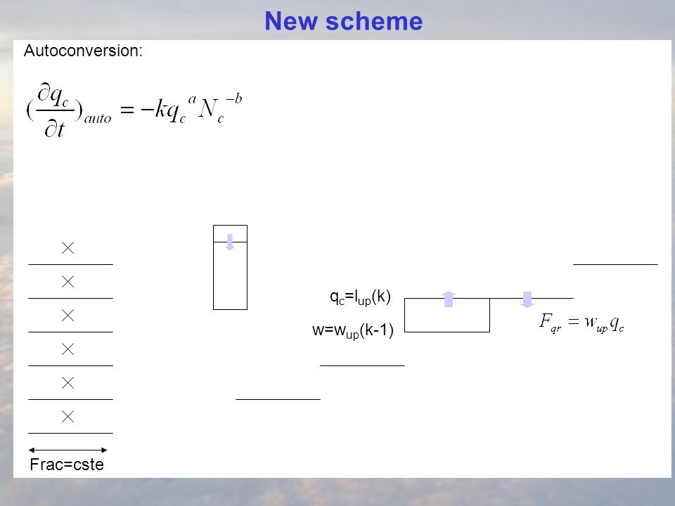 New scheme Autoconversion: Frac=cste w=w up (k-1) q c =l up (k)