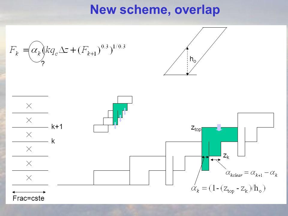 New scheme, overlap Frac=cste k+1 k zkzk hoho z top