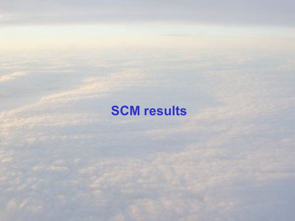 SCM results