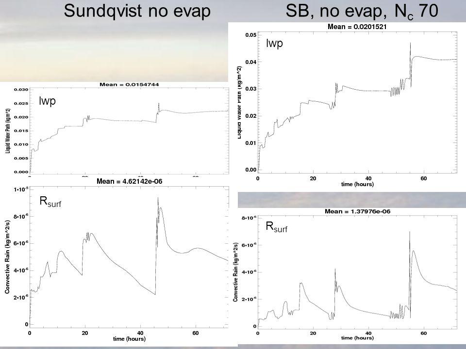 Sundqvist no evapSB, no evap, N c 70 lwp R surf
