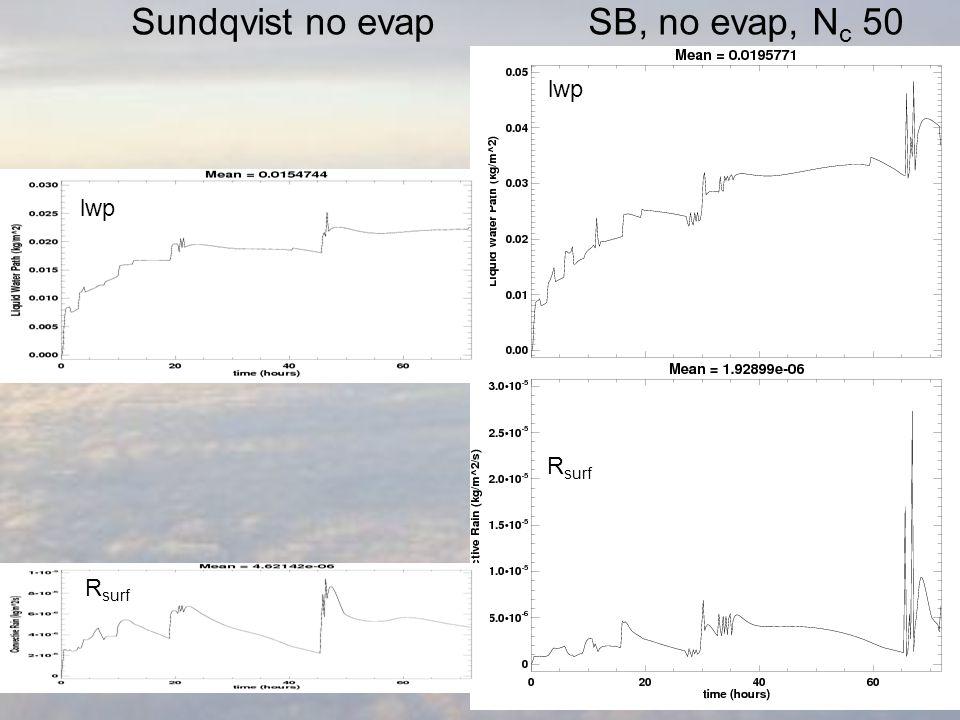 Sundqvist no evapSB, no evap, N c 50 lwp R surf