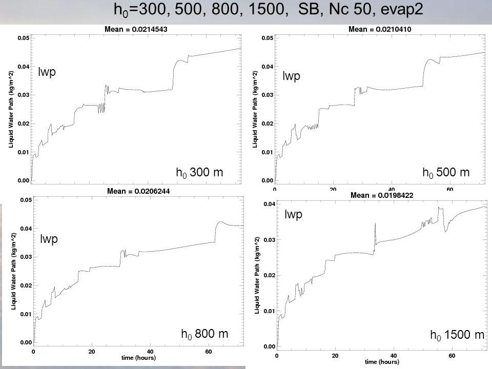 h 0 =300, 500, 800, 1500, SB, Nc 50, evap2 lwp h 0 300 mh 0 500 m h 0 800 m h 0 1500 m
