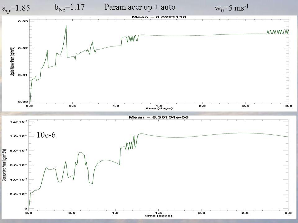 Param accr up + auto w 0 =5 ms -1 10e-6 a qr =1.85 b Nc =1.17
