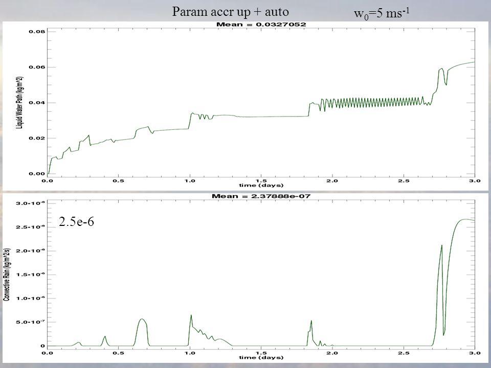 Param accr up + auto w 0 =5 ms -1 2.5e-6