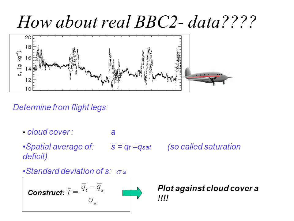 How about real BBC2- data???.