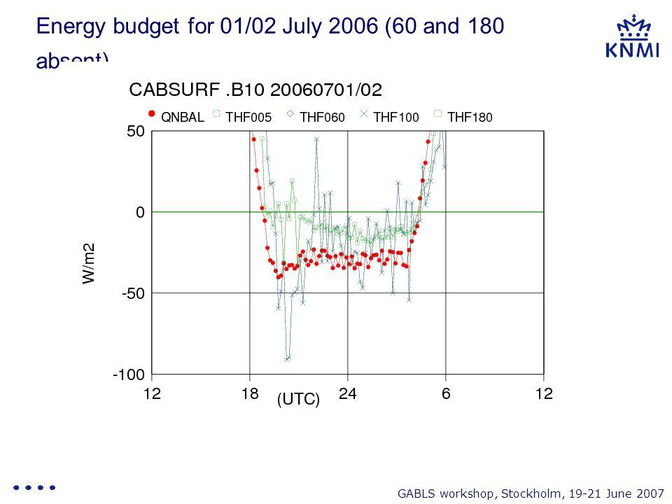 GABLS workshop, Stockholm, 19-21 June 2007 Energy budget for 01/02 July 2006 (60 and 180 absent)