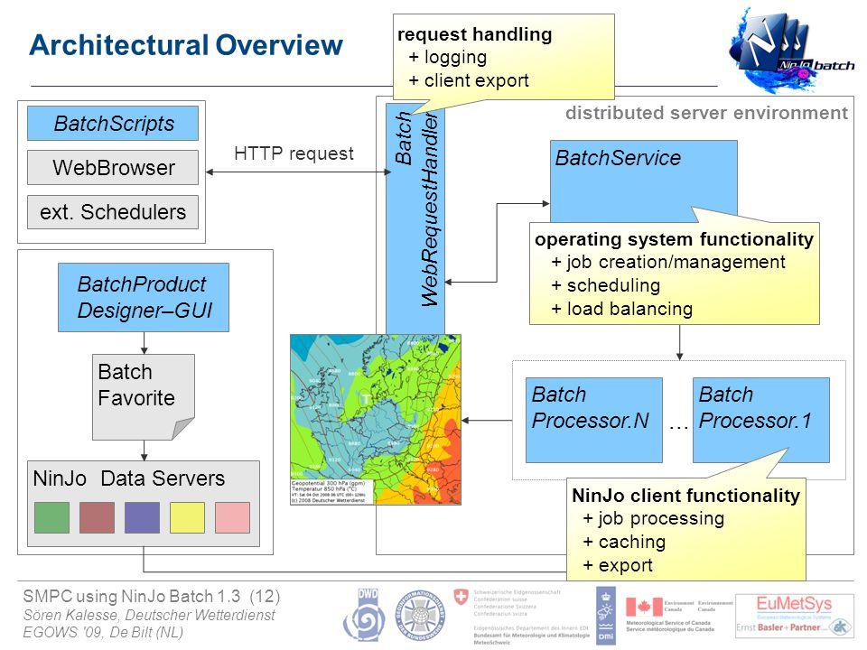 SMPC using NinJo Batch 1.3 (12) Sören Kalesse, Deutscher Wetterdienst EGOWS '09, De Bilt (NL) distributed server environment Architectural Overview Ba
