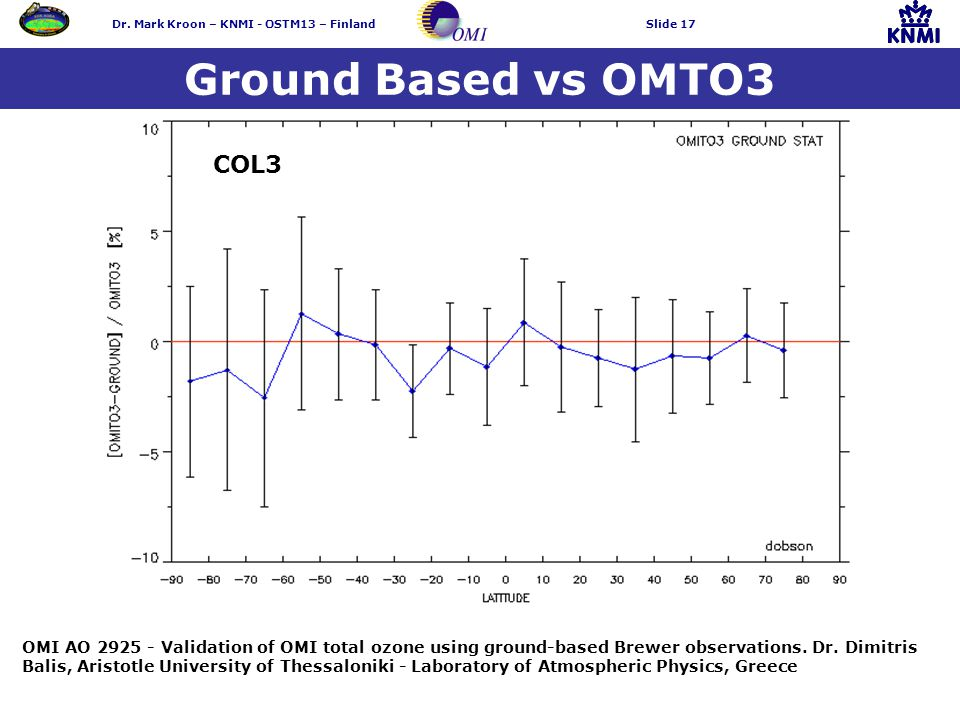 Dr. Mark Kroon – KNMI - OSTM13 – FinlandSlide 17 Ground Based vs OMTO3 OMI AO 2925 - Validation of OMI total ozone using ground-based Brewer observati