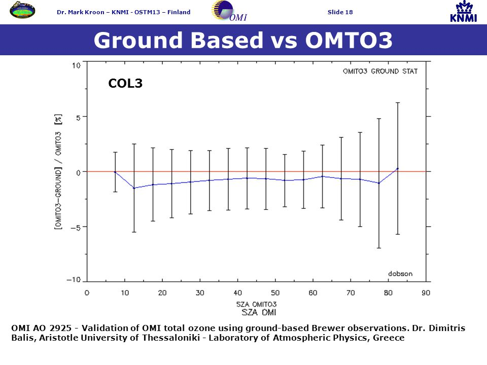 Dr. Mark Kroon – KNMI - OSTM13 – FinlandSlide 18 Ground Based vs OMTO3 OMI AO 2925 - Validation of OMI total ozone using ground-based Brewer observati