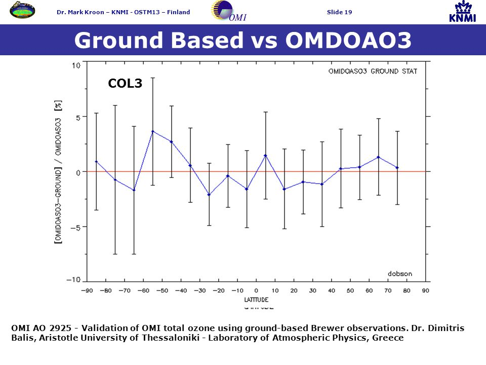 Dr. Mark Kroon – KNMI - OSTM13 – FinlandSlide 19 Ground Based vs OMDOAO3 OMI AO 2925 - Validation of OMI total ozone using ground-based Brewer observa