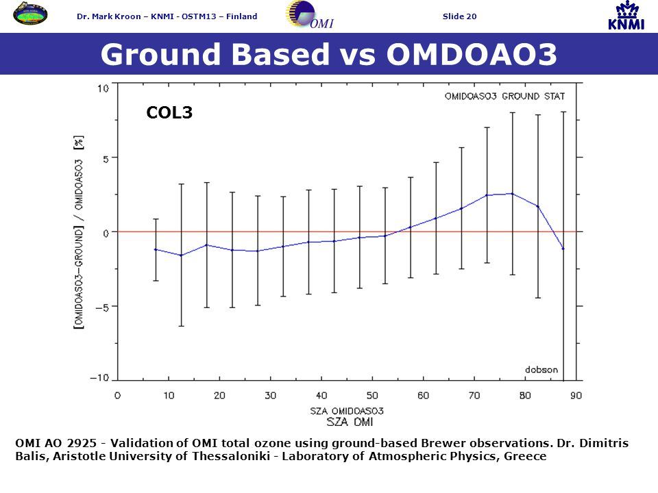 Dr. Mark Kroon – KNMI - OSTM13 – FinlandSlide 20 Ground Based vs OMDOAO3 OMI AO 2925 - Validation of OMI total ozone using ground-based Brewer observa