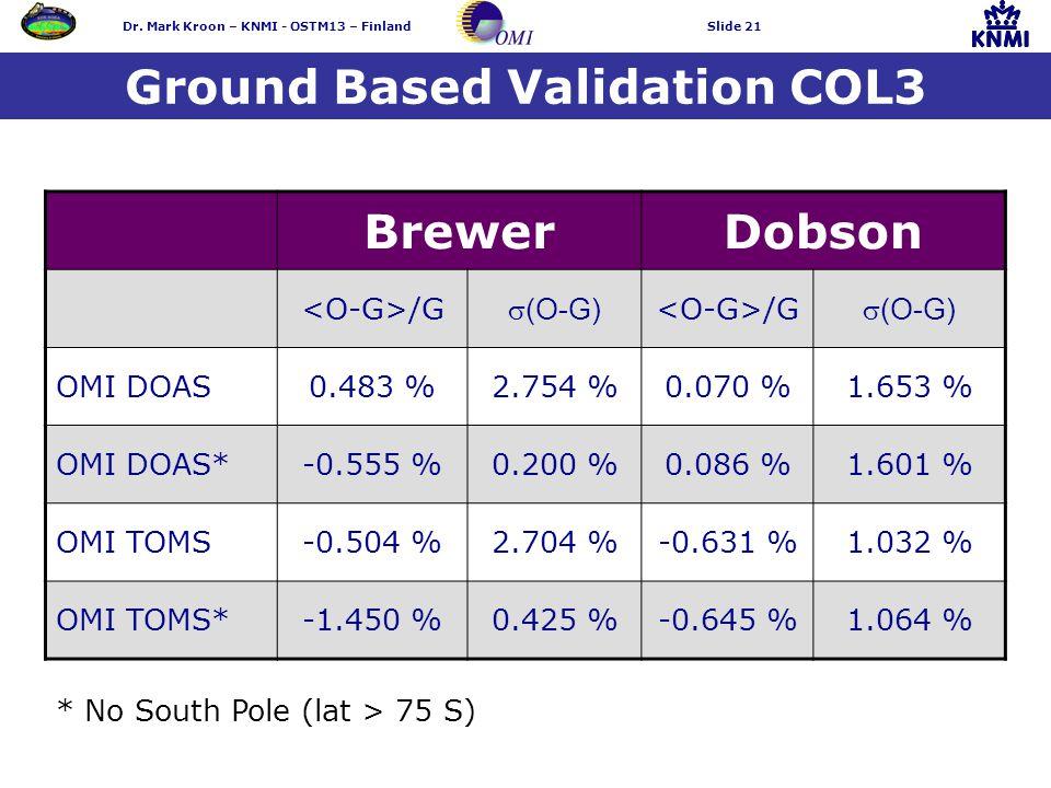 Dr. Mark Kroon – KNMI - OSTM13 – FinlandSlide 21 BrewerDobson /G  (O-G) /G  (O-G) OMI DOAS0.483 %2.754 %0.070 %1.653 % OMI DOAS*-0.555 %0.200 %0.086