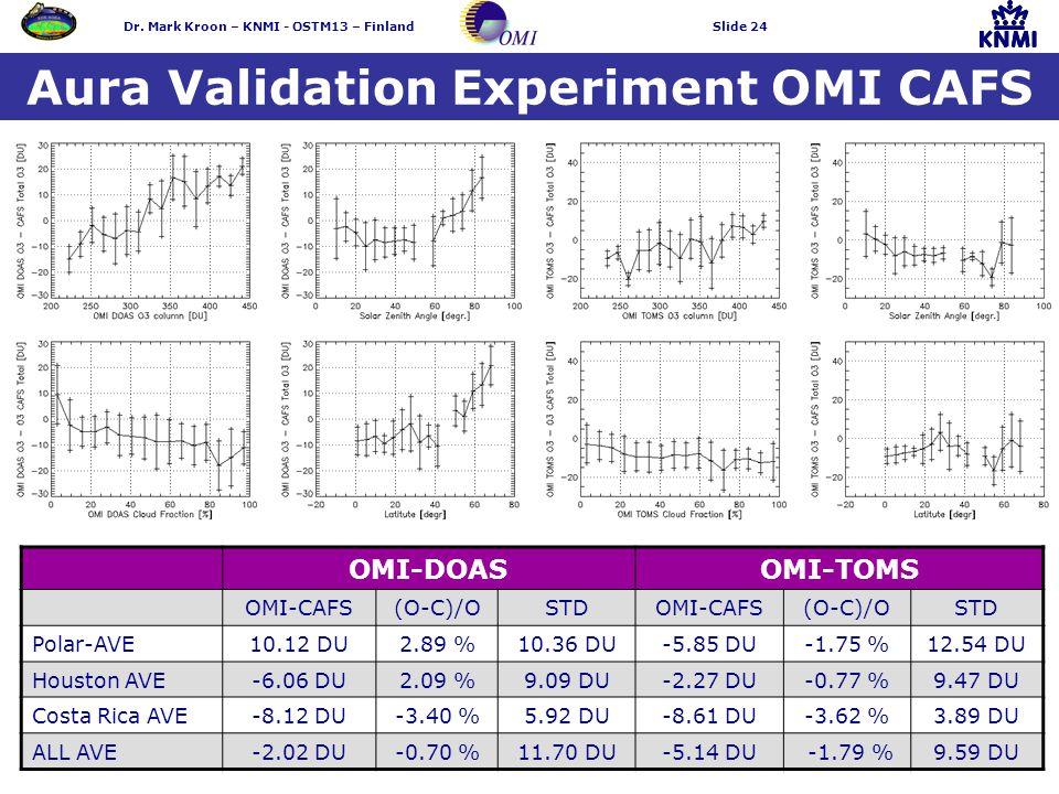 Dr. Mark Kroon – KNMI - OSTM13 – FinlandSlide 24 Aura Validation Experiment OMI CAFS OMI-DOASOMI-TOMS OMI-CAFS(O-C)/OSTDOMI-CAFS(O-C)/OSTD Polar-AVE10