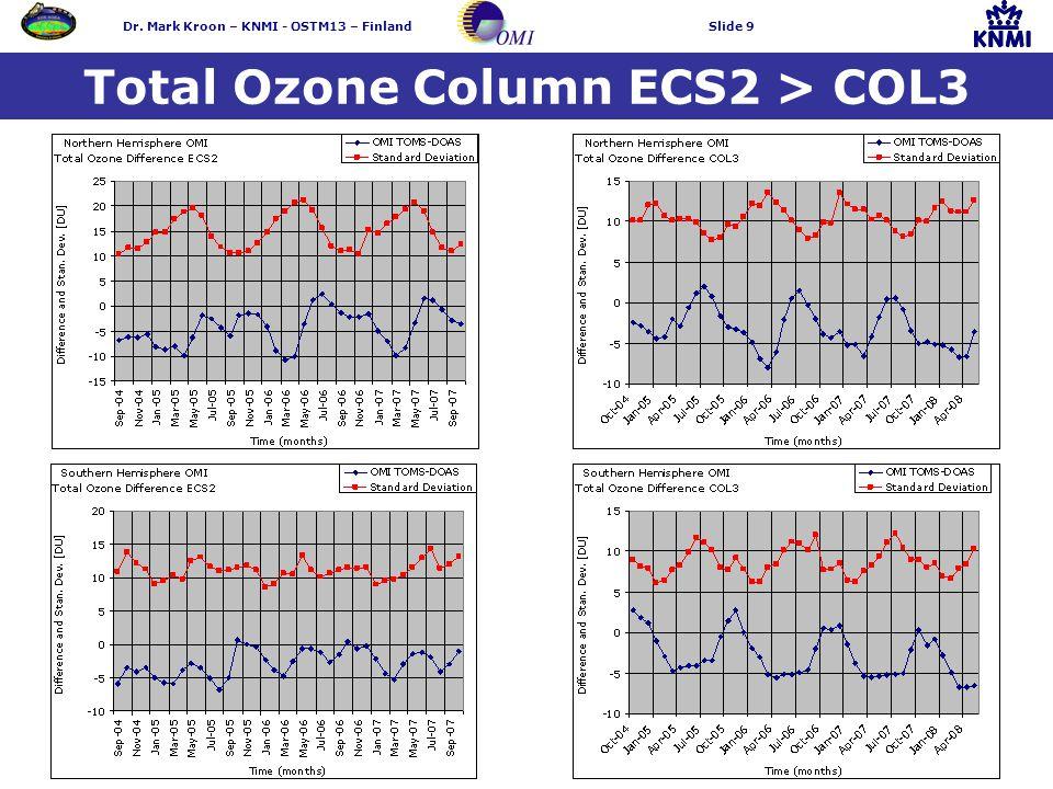 Dr. Mark Kroon – KNMI - OSTM13 – FinlandSlide 9 Total Ozone Column ECS2 > COL3