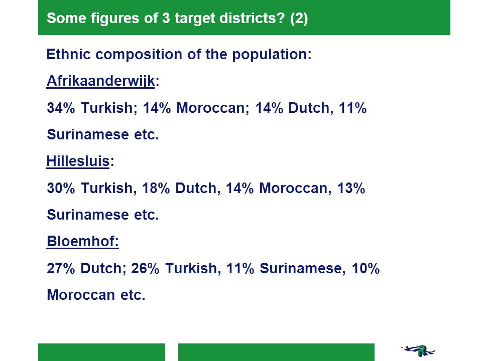 Some figures of 3 target districts? (2) Ethnic composition of the population: Afrikaanderwijk: 34% Turkish; 14% Moroccan; 14% Dutch, 11% Surinamese et