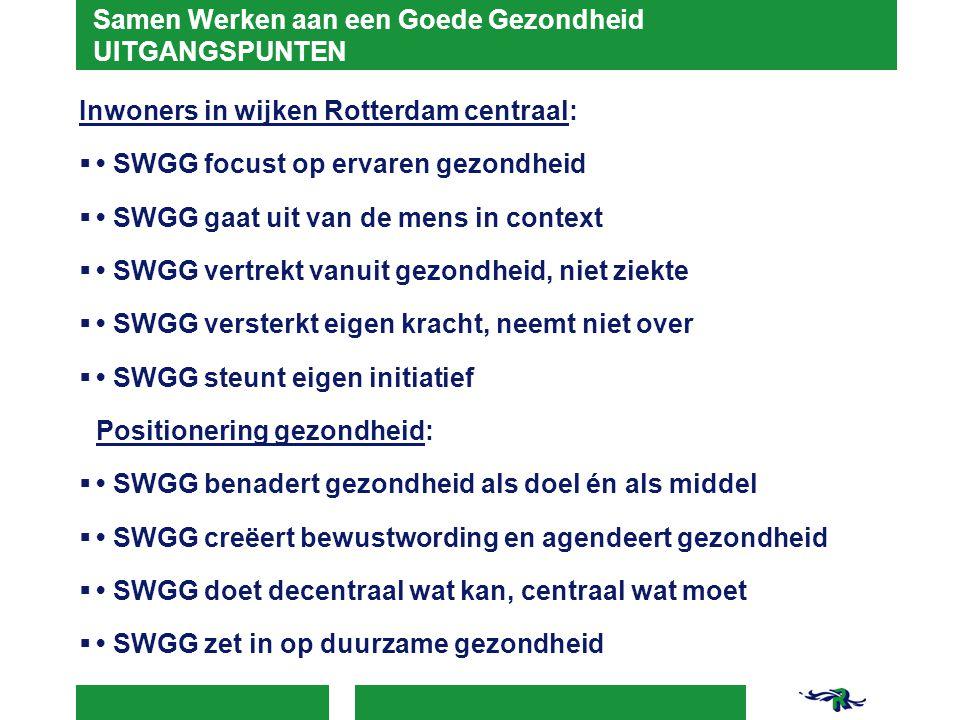 Samen Werken aan een Goede Gezondheid UITGANGSPUNTEN Inwoners in wijken Rotterdam centraal:  SWGG focust op ervaren gezondheid  SWGG gaat uit van de mens in context  SWGG vertrekt vanuit gezondheid, niet ziekte  SWGG versterkt eigen kracht, neemt niet over  SWGG steunt eigen initiatief Positionering gezondheid:  SWGG benadert gezondheid als doel én als middel  SWGG creëert bewustwording en agendeert gezondheid  SWGG doet decentraal wat kan, centraal wat moet  SWGG zet in op duurzame gezondheid