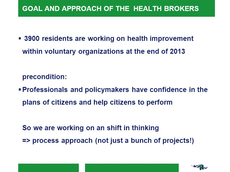 BOTTUM UP AND TOP DOWN ↑ Healthbrokers support and facilitate ideas of citizens and partners in de district ↓ Healthbrokers make connections and ensure cooperation between other programms in Rotterdam such as - Beweegkracht Rotterdam - Full Engagement - Zichtbaar Actief They look for chances !
