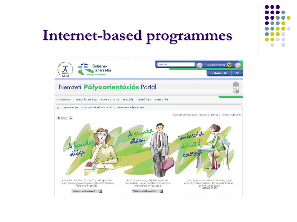 Internet-based programmes