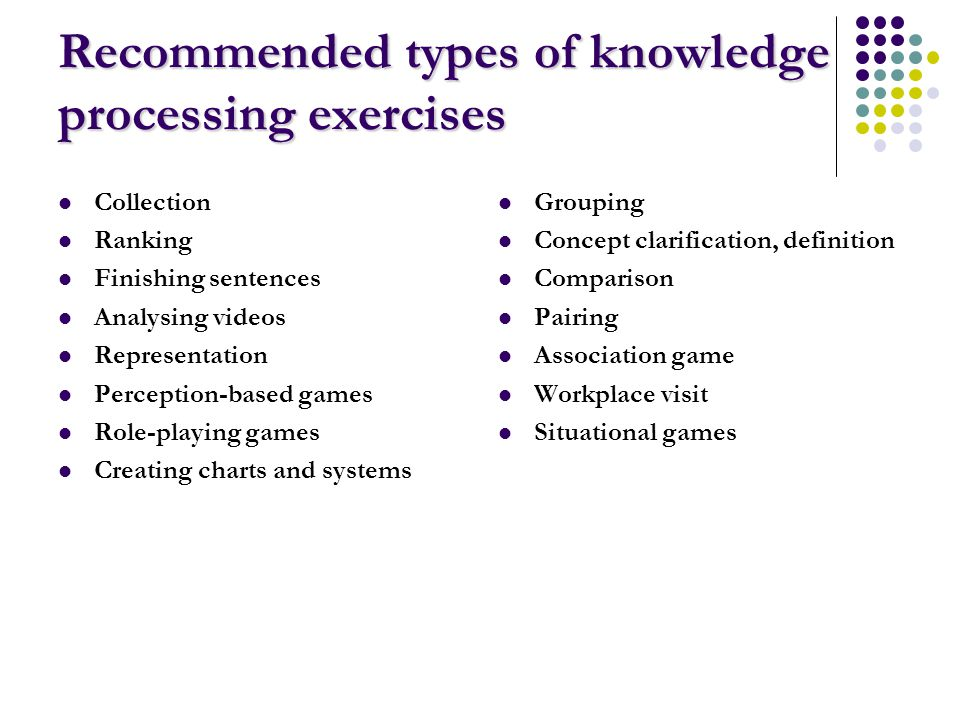 Recommended types of knowledge processing exercises Collection Ranking Finishing sentences Analysing videos Representation Perception-based games Role-playing games Creating charts and systems Grouping Concept clarification, definition Comparison Pairing Association game Workplace visit Situational games