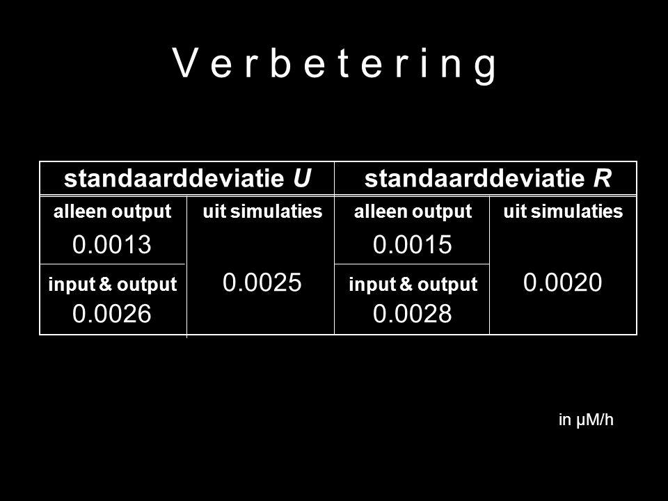13 V e r b e t e r i n g standaarddeviatie Ustandaarddeviatie R alleen output 0.0013 uit simulatiesalleen output 0.0015 uit simulaties input & output