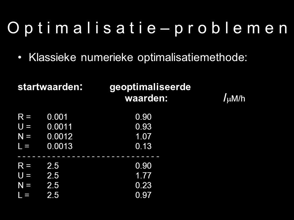 15 O p t i m a l i s a t i e – p r o b l e m e n Klassieke numerieke optimalisatiemethode: startwaarden : geoptimaliseerde waarden: /  M/h R = 0.001