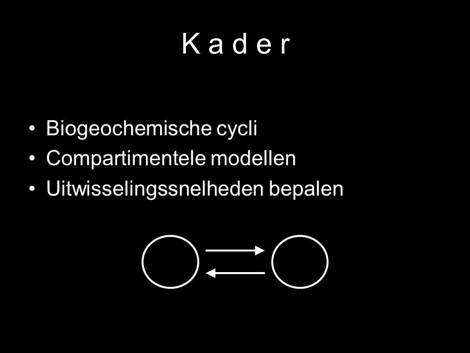 2 K a d e r Biogeochemische cycli Compartimentele modellen Uitwisselingssnelheden bepalen