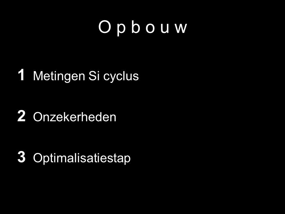3 O p b o u w 1 Metingen Si cyclus 2 Onzekerheden 3 Optimalisatiestap