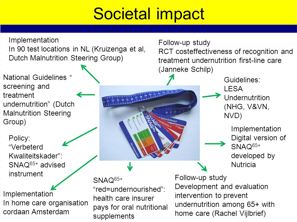 Societal impact Follow-up study RCT costeffectiveness of recognition and treatment undernutrition first-line care (Janneke Schilp) Follow-up study Dev
