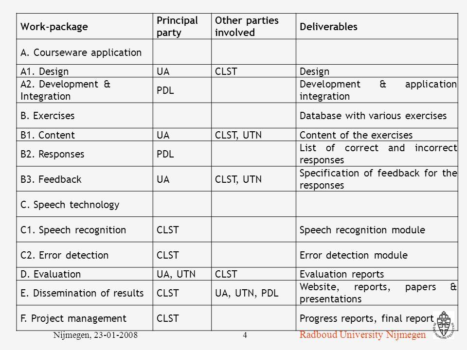 Radboud University Nijmegen Nijmegen, 23-01-20084 Work-package Principal party Other parties involved Deliverables A.