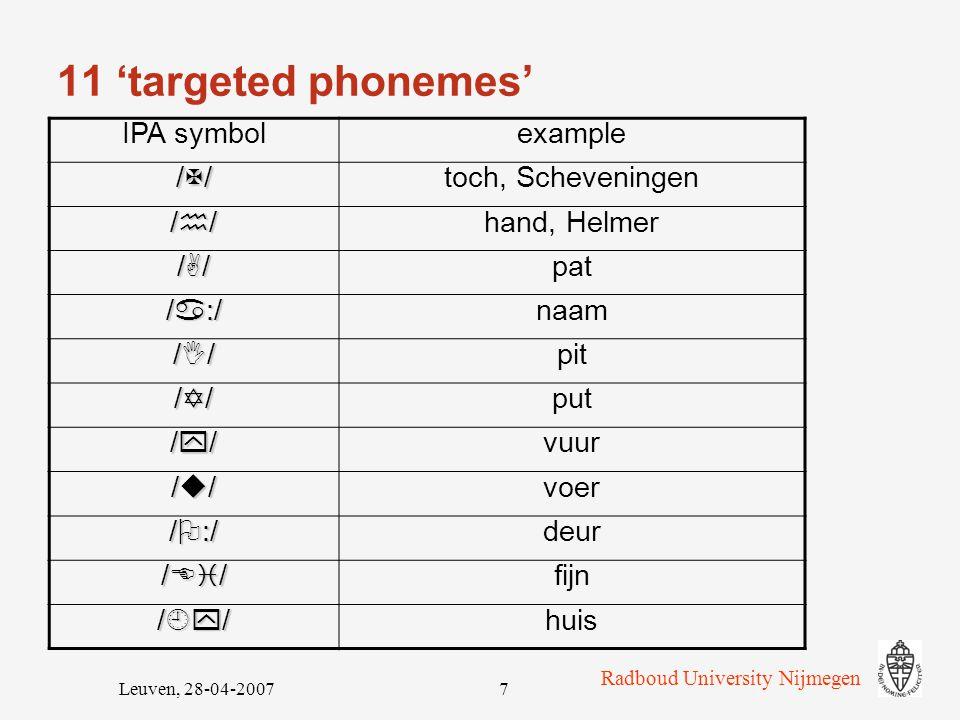 Radboud University Nijmegen Leuven, 28-04-200737 Goodness Of Pronunciation (GOP) GOP has been applied in the exp.