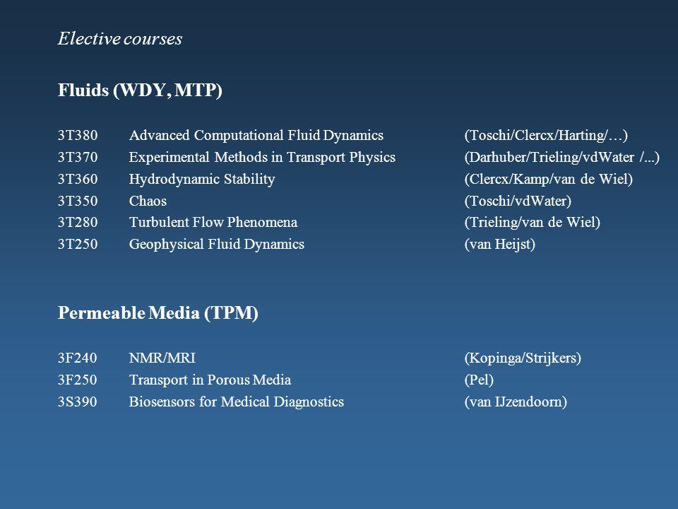 Elective courses Fluids (WDY, MTP) 3T380 Advanced Computational Fluid Dynamics (Toschi/Clercx/Harting/…) 3T370 Experimental Methods in Transport Physi